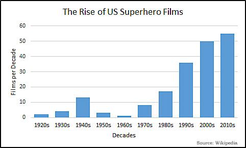 superhero chart_jpg1