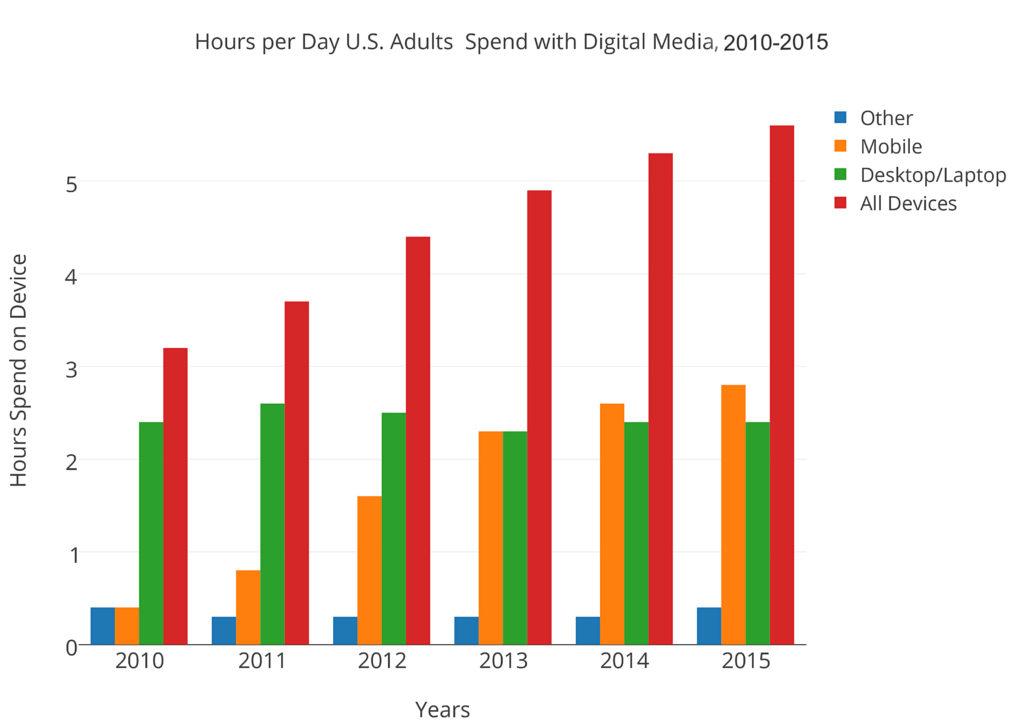 Hours per Day 300 dpi jpg