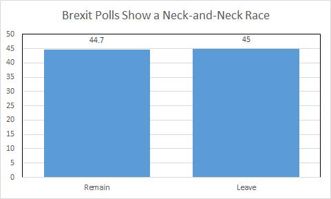brexit bars